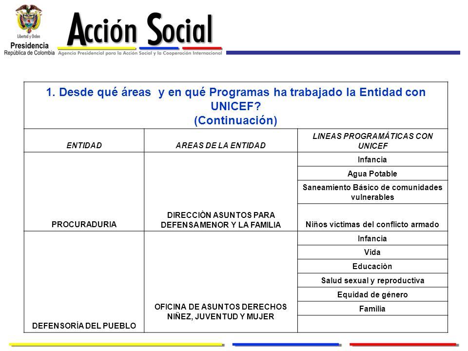 1. Desde qué áreas y en qué Programas ha trabajado la Entidad con UNICEF (Continuación)