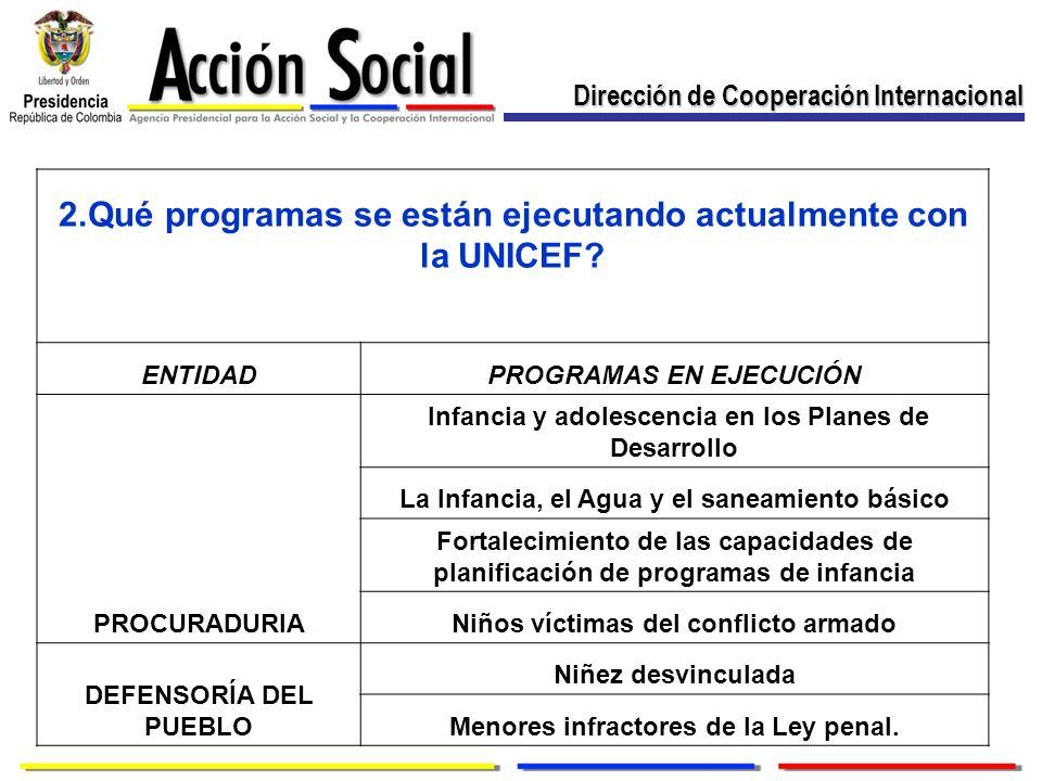 2.Qué programas se están ejecutando actualmente con la UNICEF