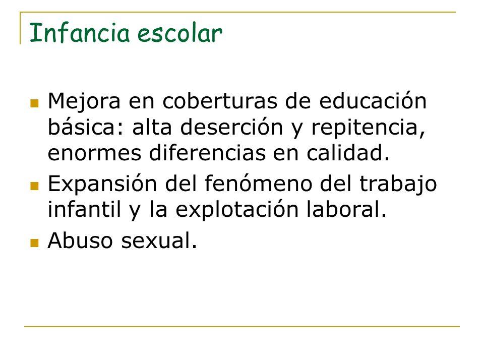 Infancia escolar Mejora en coberturas de educación básica: alta deserción y repitencia, enormes diferencias en calidad.