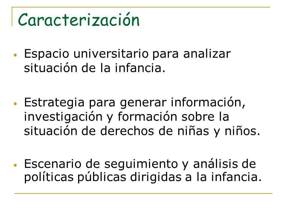 Caracterización Espacio universitario para analizar situación de la infancia.