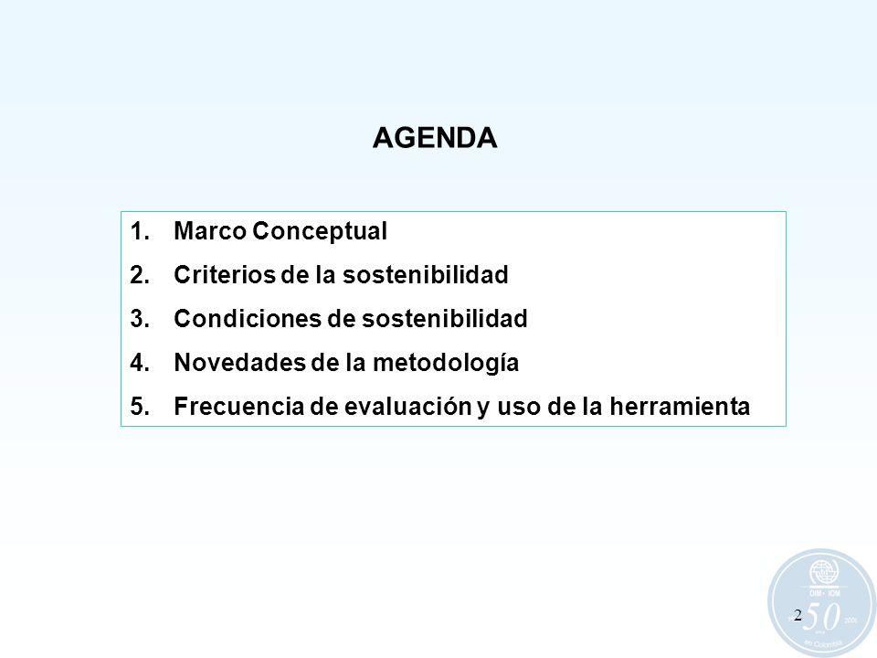 AGENDA Marco Conceptual Criterios de la sostenibilidad