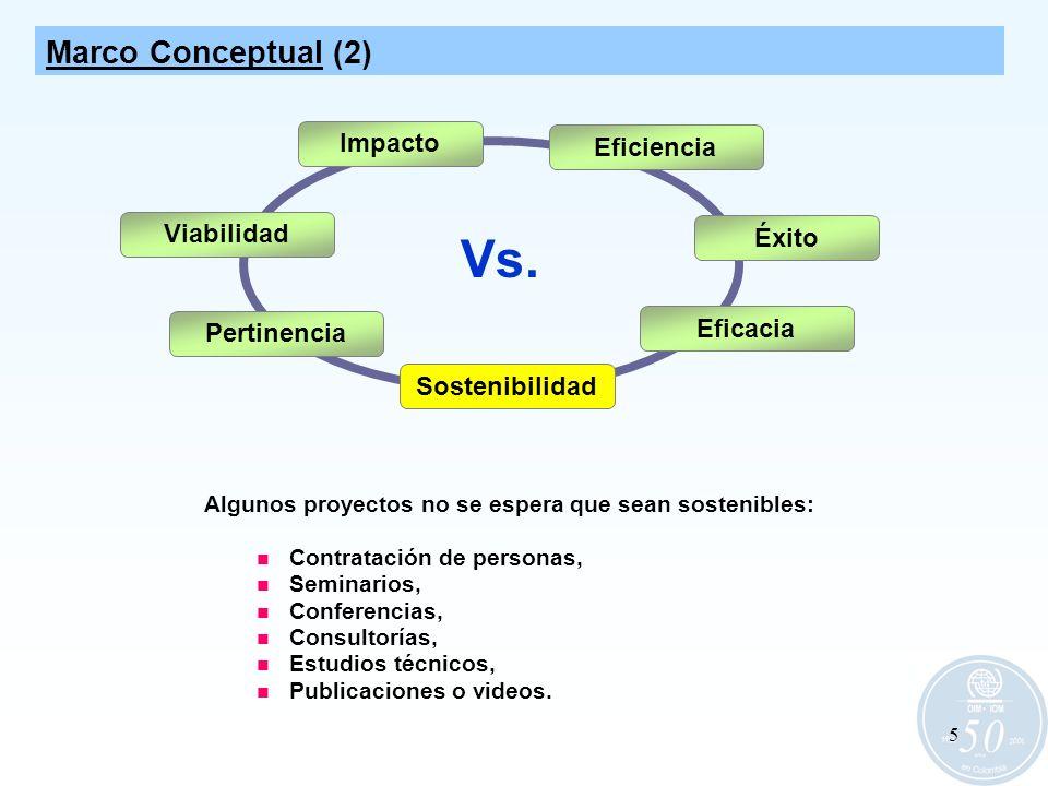 Vs. Marco Conceptual (2) Impacto Eficiencia Viabilidad Éxito Eficacia