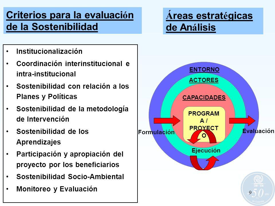 Criterios para la evaluación de la Sostenibilidad