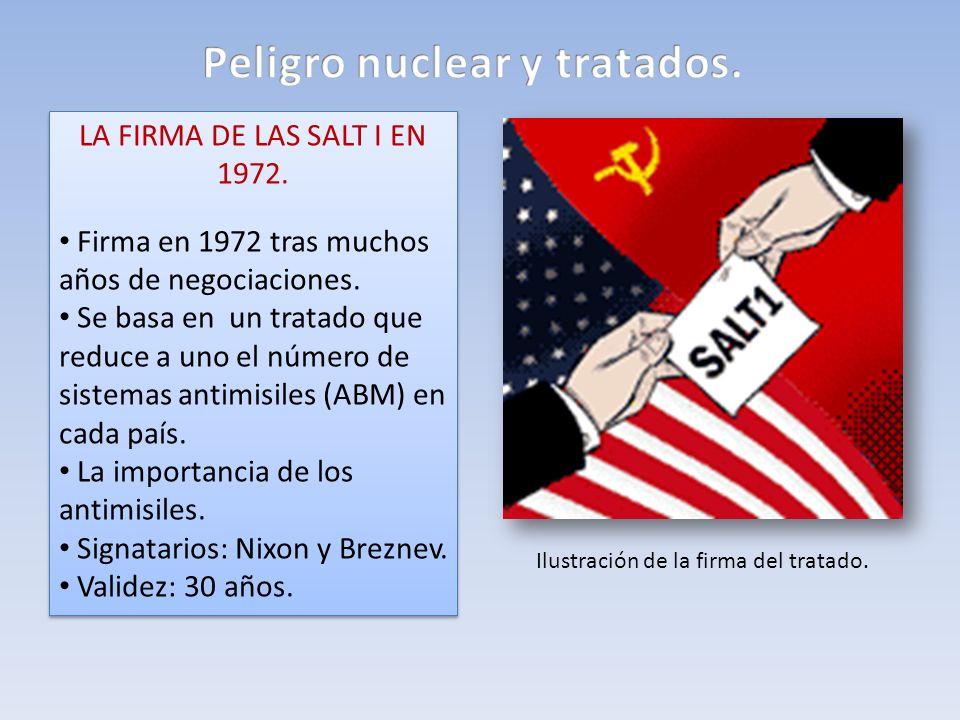 Peligro nuclear y tratados.