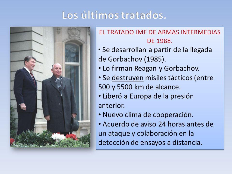 EL TRATADO IMF DE ARMAS INTERMEDIAS DE 1988.