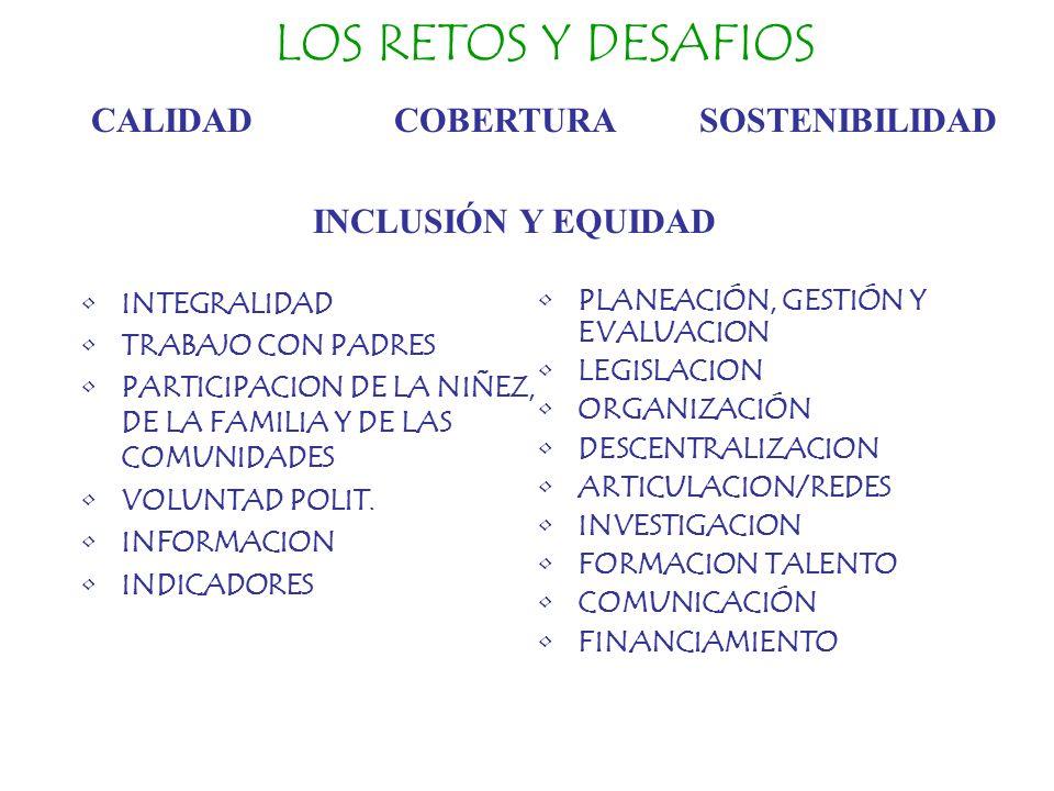 LOS RETOS Y DESAFIOS CALIDAD COBERTURA SOSTENIBILIDAD