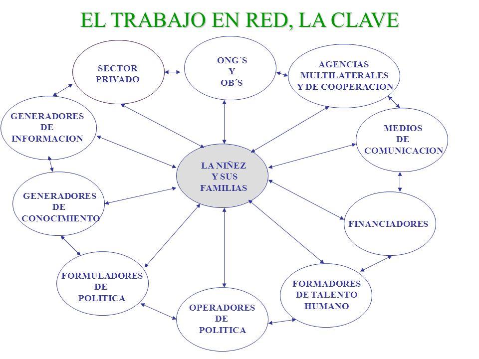 EL TRABAJO EN RED, LA CLAVE