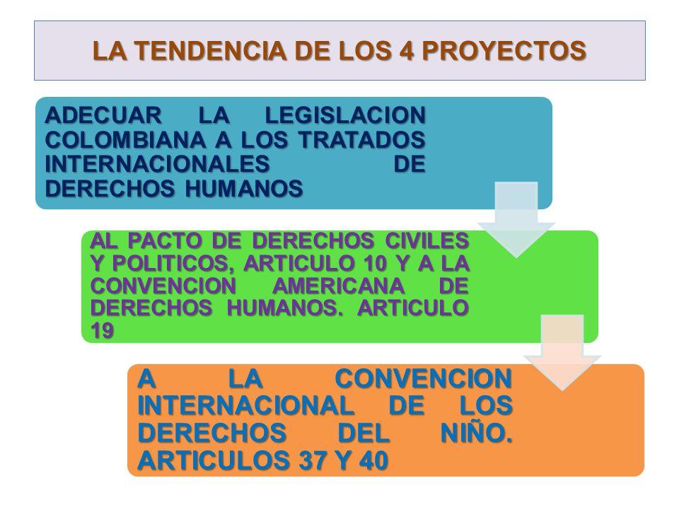 LA TENDENCIA DE LOS 4 PROYECTOS