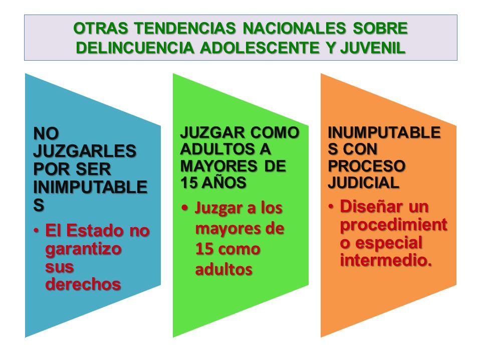 OTRAS TENDENCIAS NACIONALES SOBRE DELINCUENCIA ADOLESCENTE Y JUVENIL