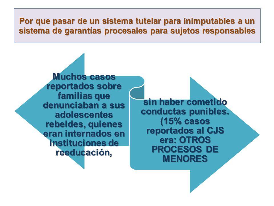 Por que pasar de un sistema tutelar para inimputables a un sistema de garantías procesales para sujetos responsables