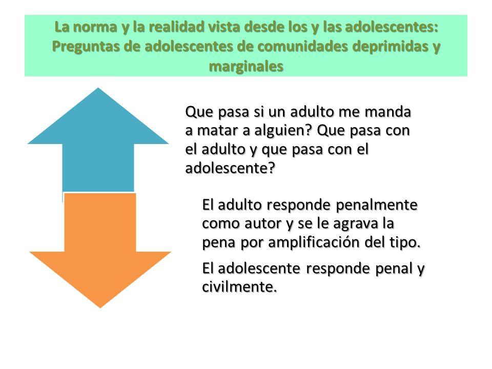 La norma y la realidad vista desde los y las adolescentes: Preguntas de adolescentes de comunidades deprimidas y marginales