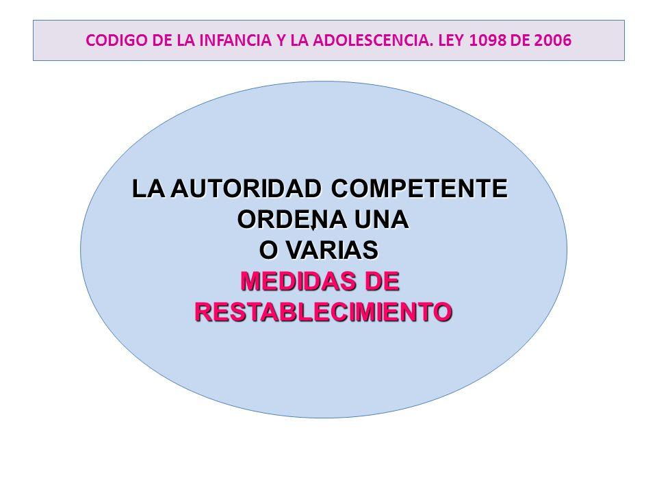 CODIGO DE LA INFANCIA Y LA ADOLESCENCIA. LEY 1098 DE 2006