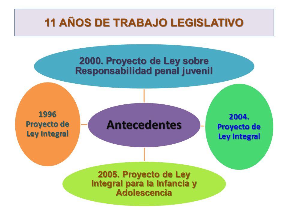 11 AÑOS DE TRABAJO LEGISLATIVO