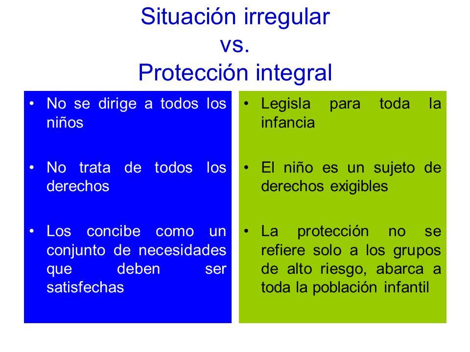 Situación irregular vs. Protección integral