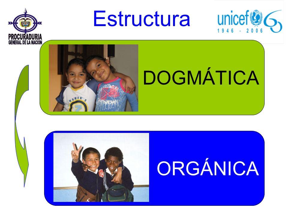 DOGMÁTICA Estructura ORGÁNICA