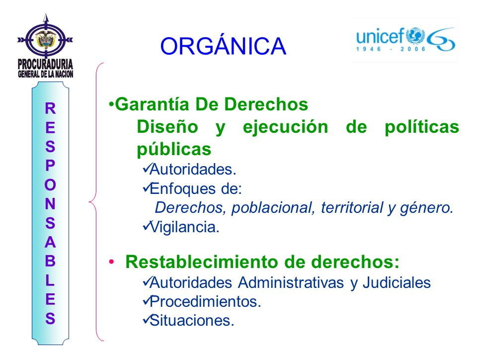 ORGÁNICA Garantía De Derechos Diseño y ejecución de políticas públicas