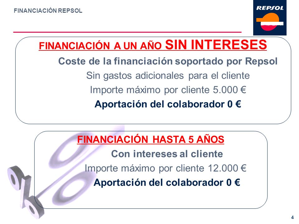 FINANCIACIÓN A UN AÑO SIN INTERESES