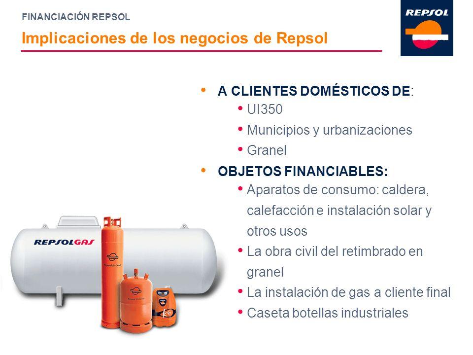 Implicaciones de los negocios de Repsol