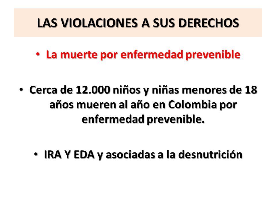 LAS VIOLACIONES A SUS DERECHOS