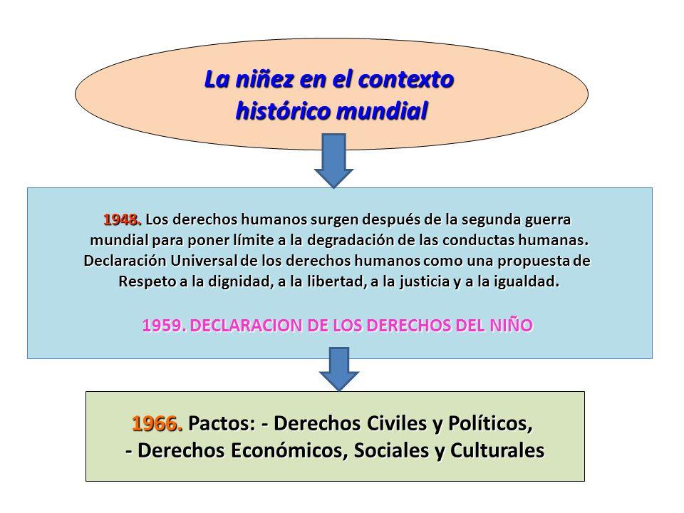 La niñez en el contexto histórico mundial