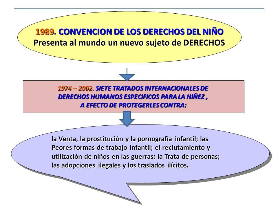 1989. CONVENCION DE LOS DERECHOS DEL NIÑO