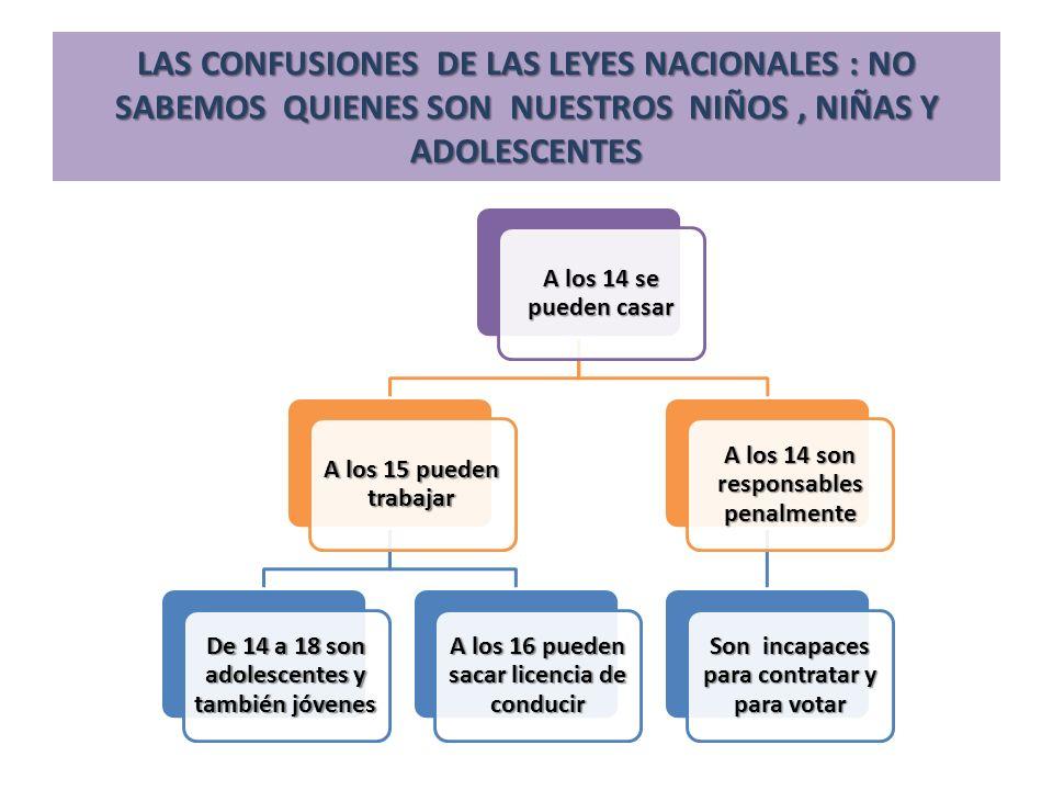 LAS CONFUSIONES DE LAS LEYES NACIONALES : NO SABEMOS QUIENES SON NUESTROS NIÑOS , NIÑAS Y ADOLESCENTES