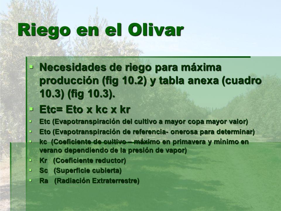 Riego en el OlivarNecesidades de riego para máxima producción (fig 10.2) y tabla anexa (cuadro 10.3) (fig 10.3).