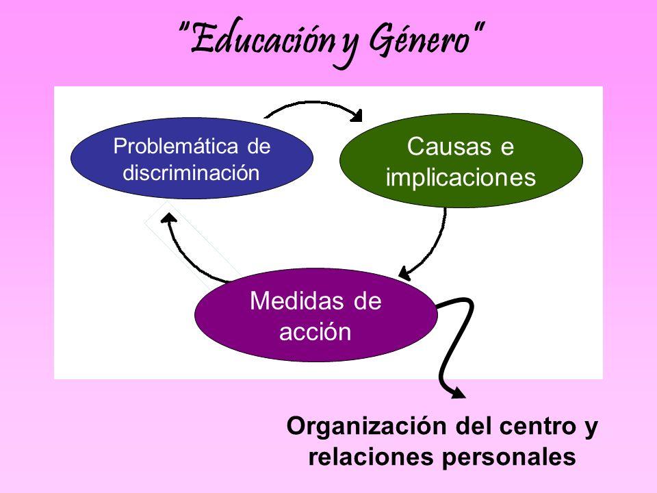 Organización del centro y relaciones personales