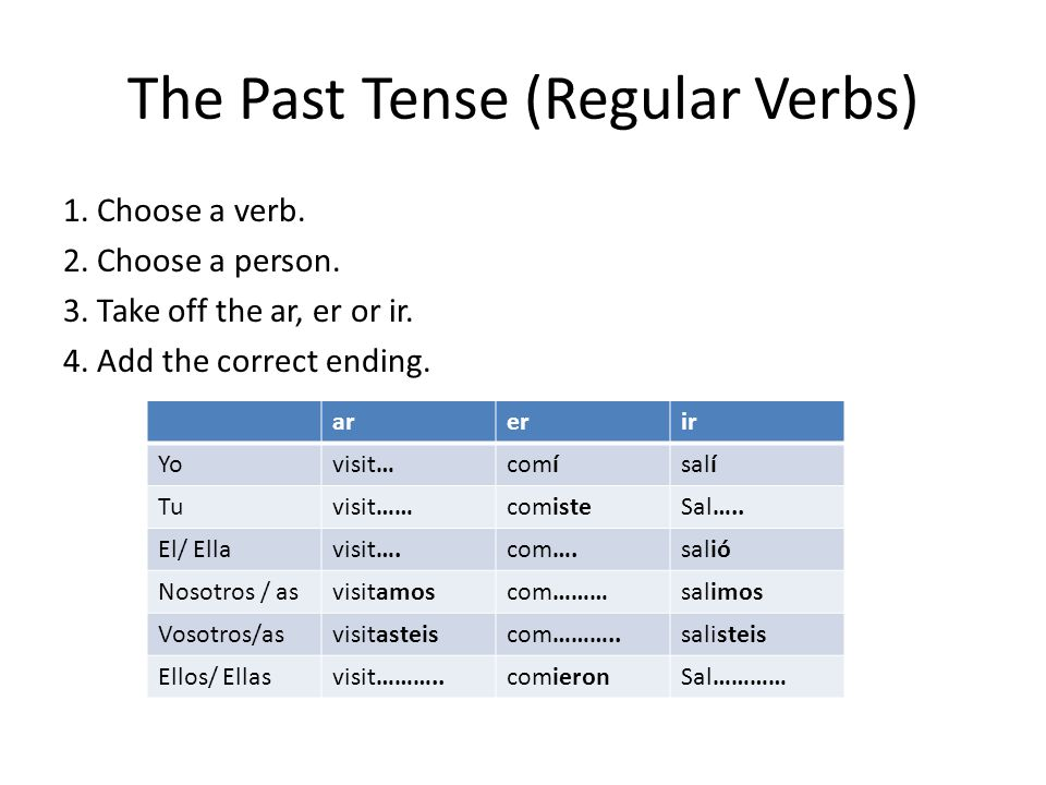 The Past Tense (Regular Verbs)