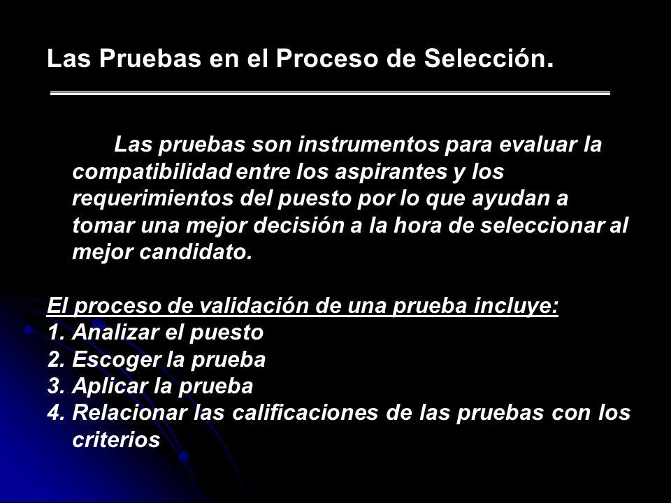 Las Pruebas en el Proceso de Selección.