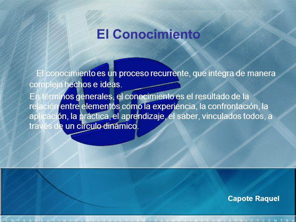 El Conocimiento El conocimiento es un proceso recurrente, que integra de manera compleja hechos e ideas.