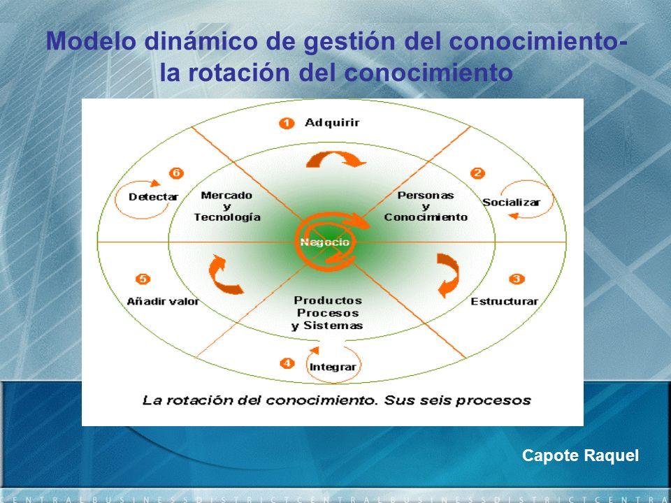 Modelo dinámico de gestión del conocimiento-la rotación del conocimiento