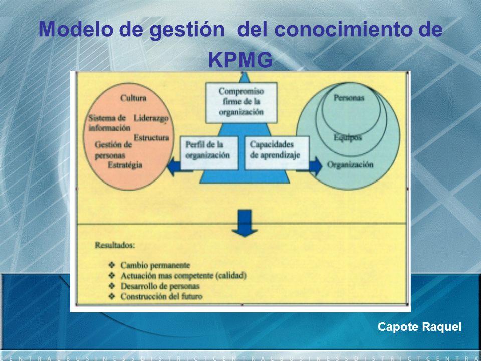 Modelo de gestión del conocimiento de KPMG