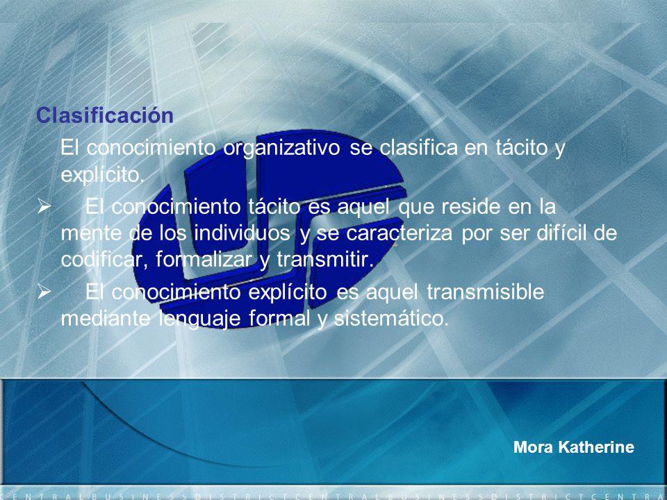 El conocimiento organizativo se clasifica en tácito y explícito.