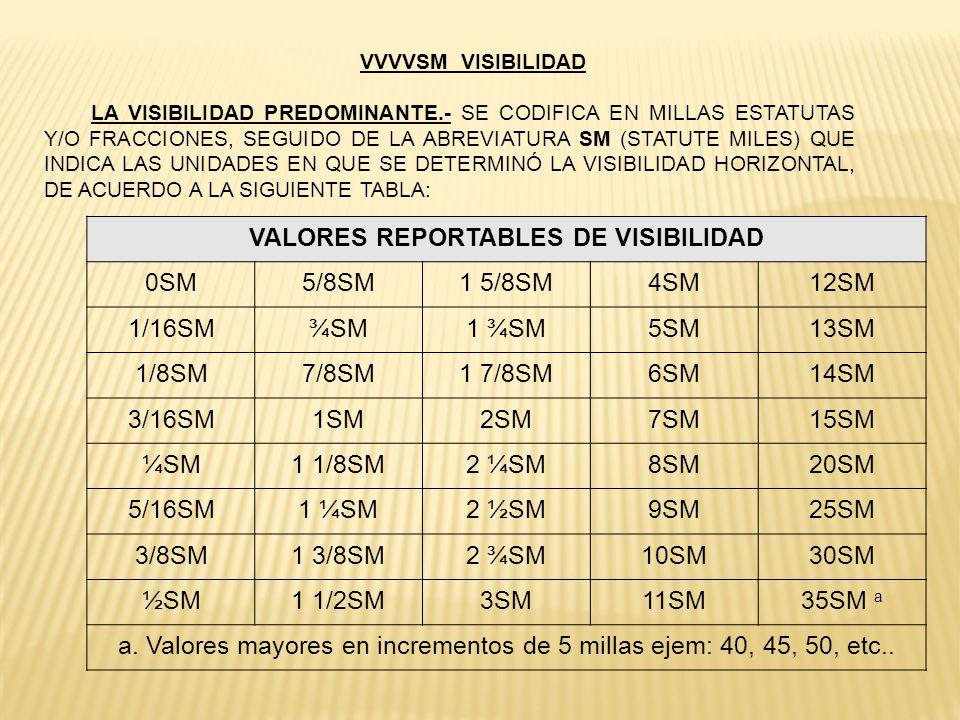 VALORES REPORTABLES DE VISIBILIDAD