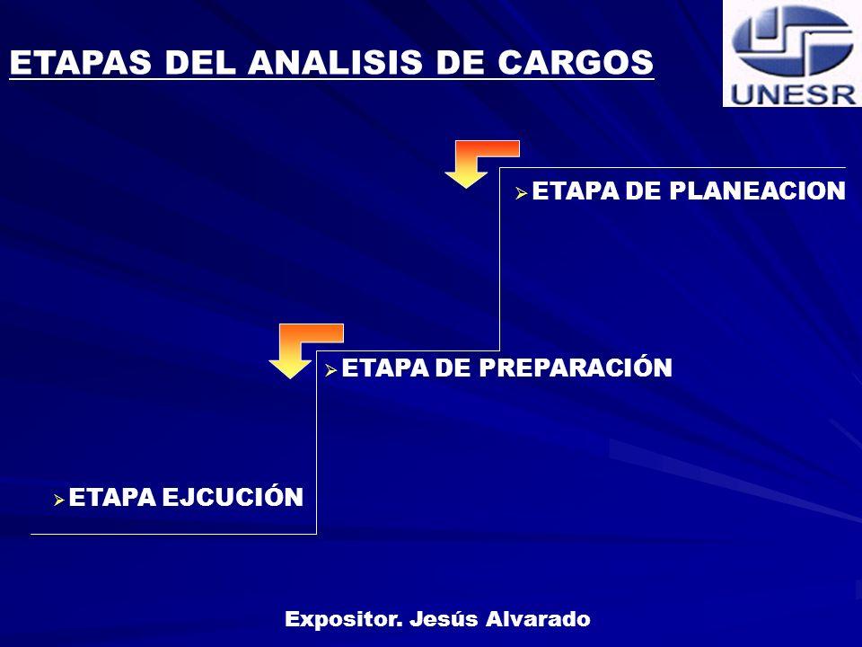 Expositor. Jesús Alvarado