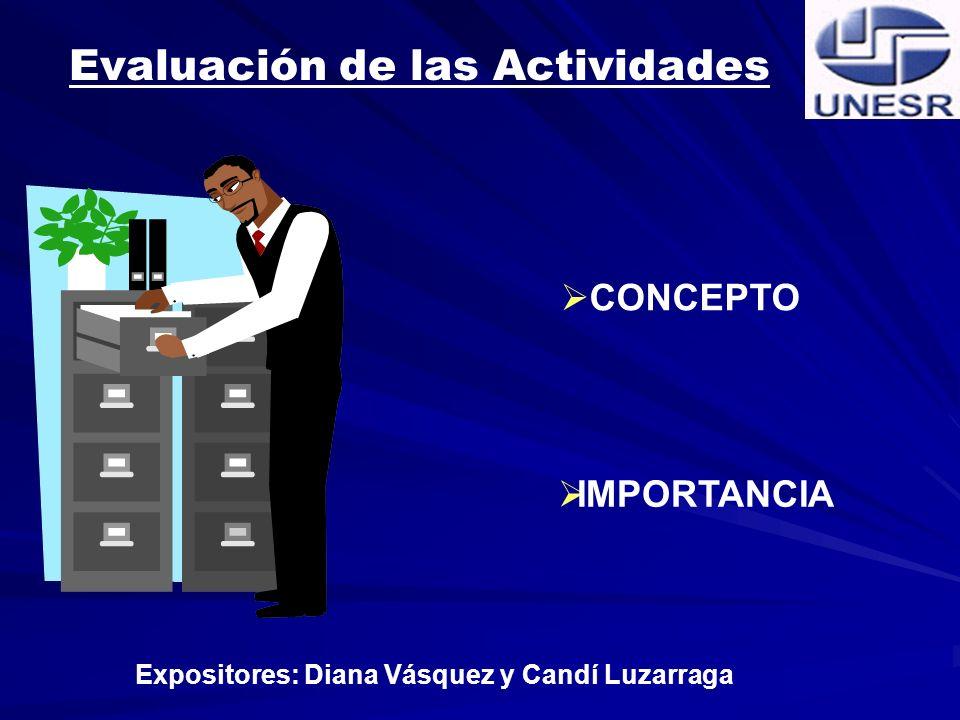 Evaluación de las Actividades