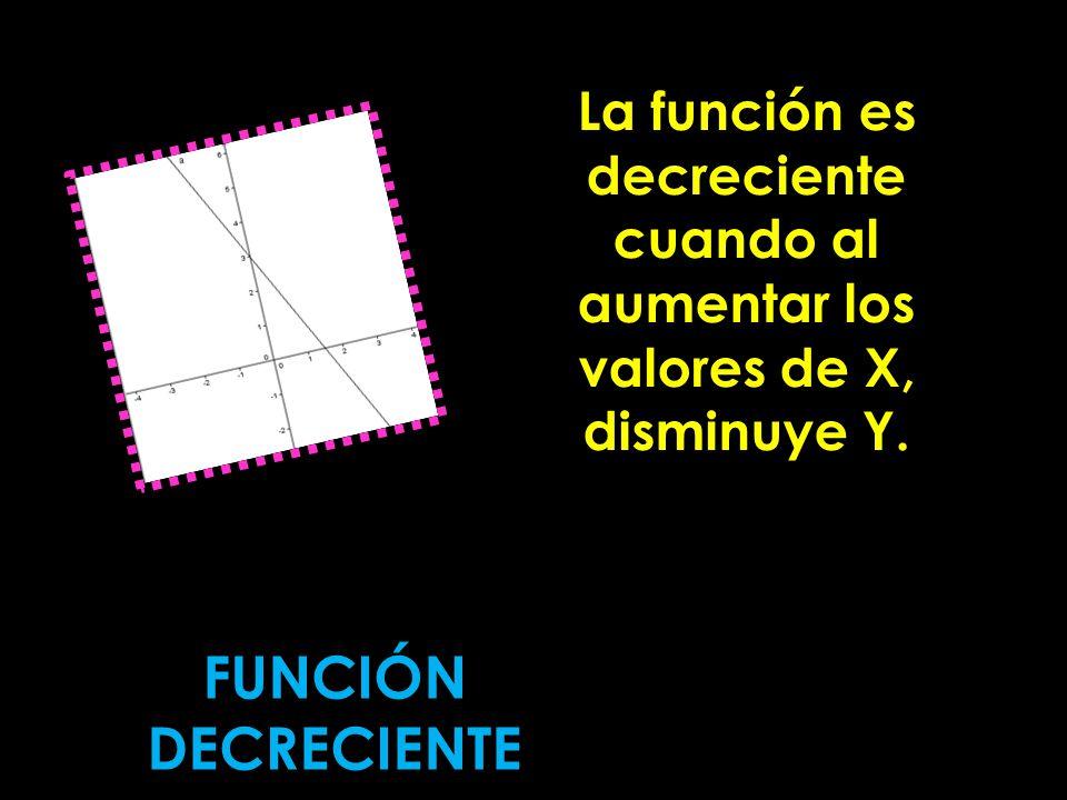 La función es decreciente cuando al aumentar los valores de X, disminuye Y.