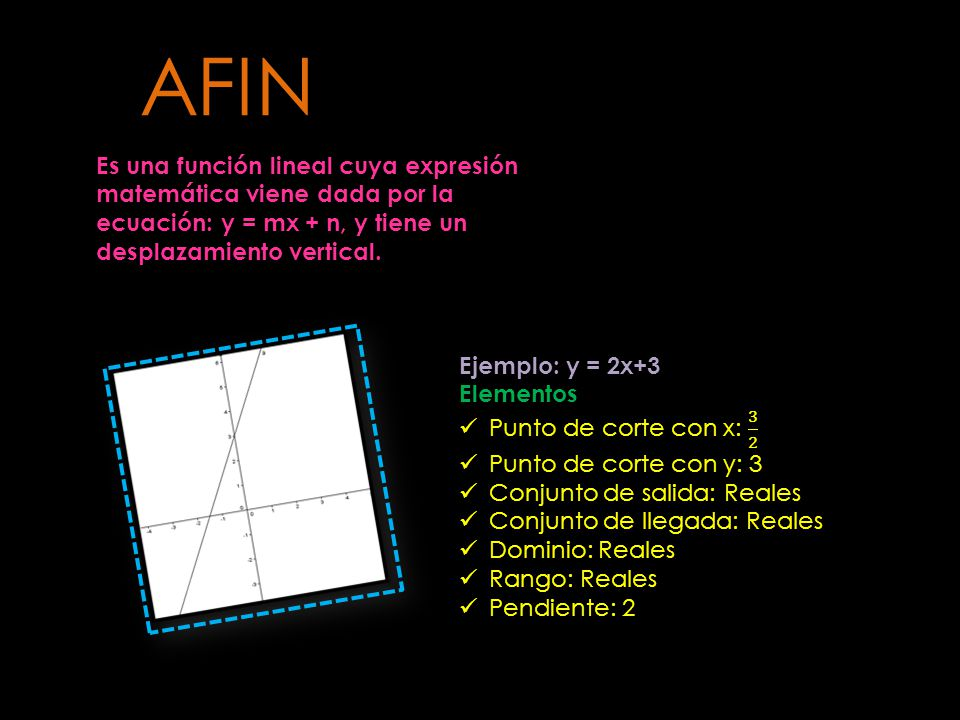 AFIN Es una función lineal cuya expresión matemática viene dada por la ecuación: y = mx + n, y tiene un desplazamiento vertical.