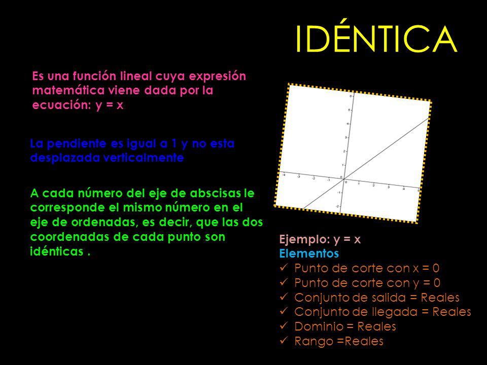 IDÉNTICA Es una función lineal cuya expresión matemática viene dada por la ecuación: y = x.