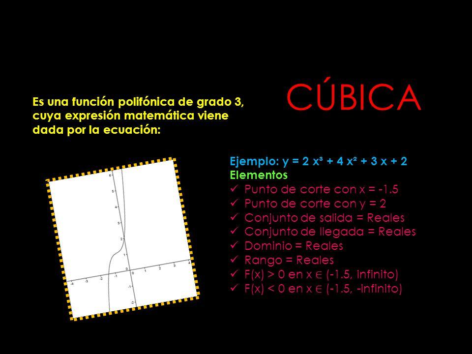 CÚBICA Es una función polifónica de grado 3, cuya expresión matemática viene dada por la ecuación: Ejemplo: y = 2 x³ + 4 x² + 3 x + 2.