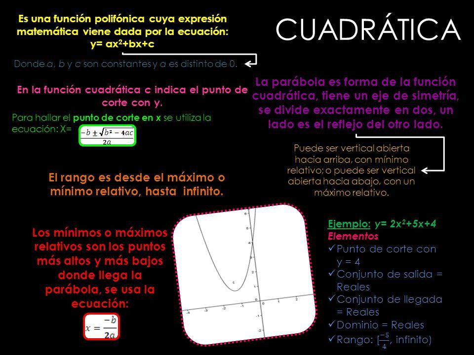 Es una función polifónica cuya expresión matemática viene dada por la ecuación: