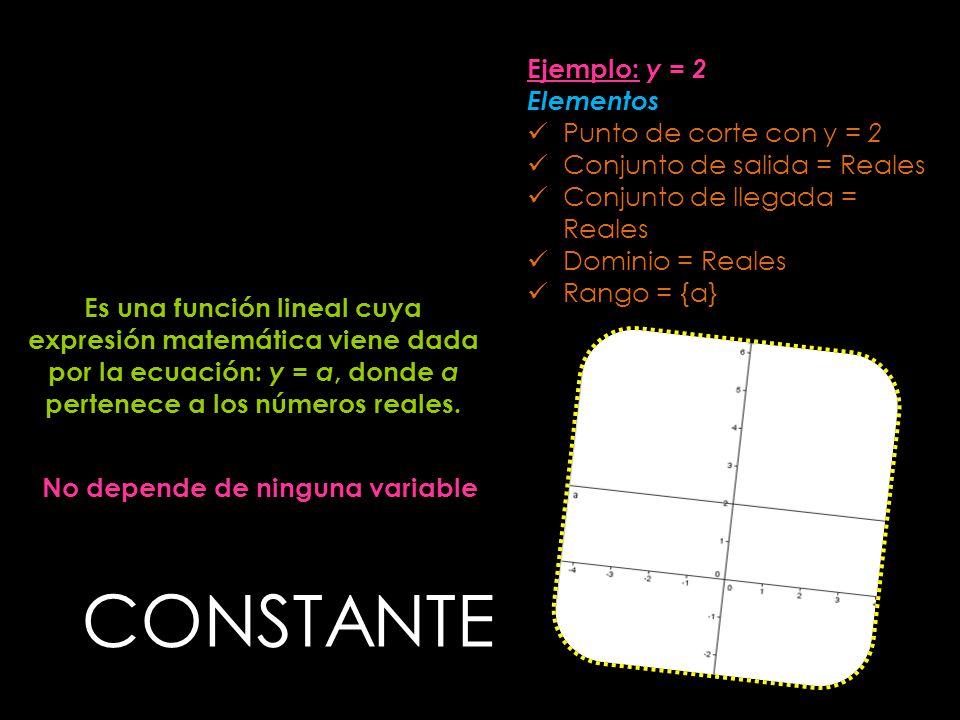 CONSTANTE Ejemplo: y = 2 Elementos Punto de corte con y = 2