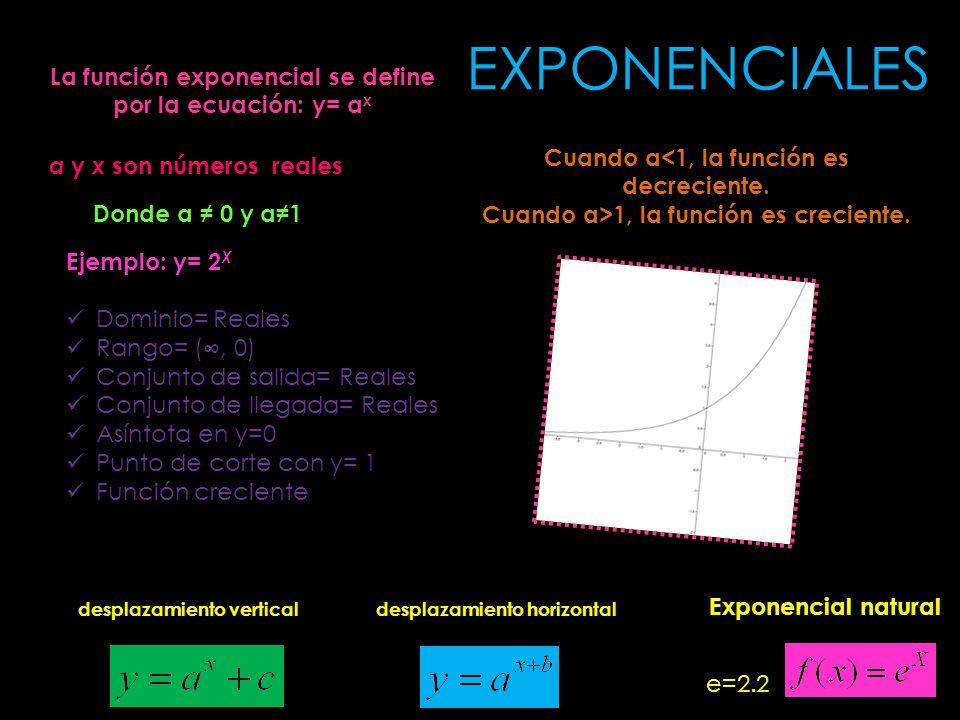 EXPONENCIALES La función exponencial se define por la ecuación: y= ax