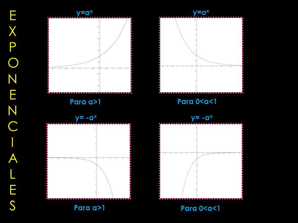 EXPONENCIALES y=ax y=ax Para a>1 Para 0<a<1 y= -ax y= -ax