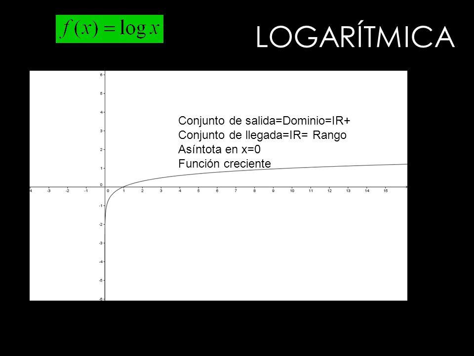 LOGARÍTMICA Conjunto de salida=Dominio=IR+