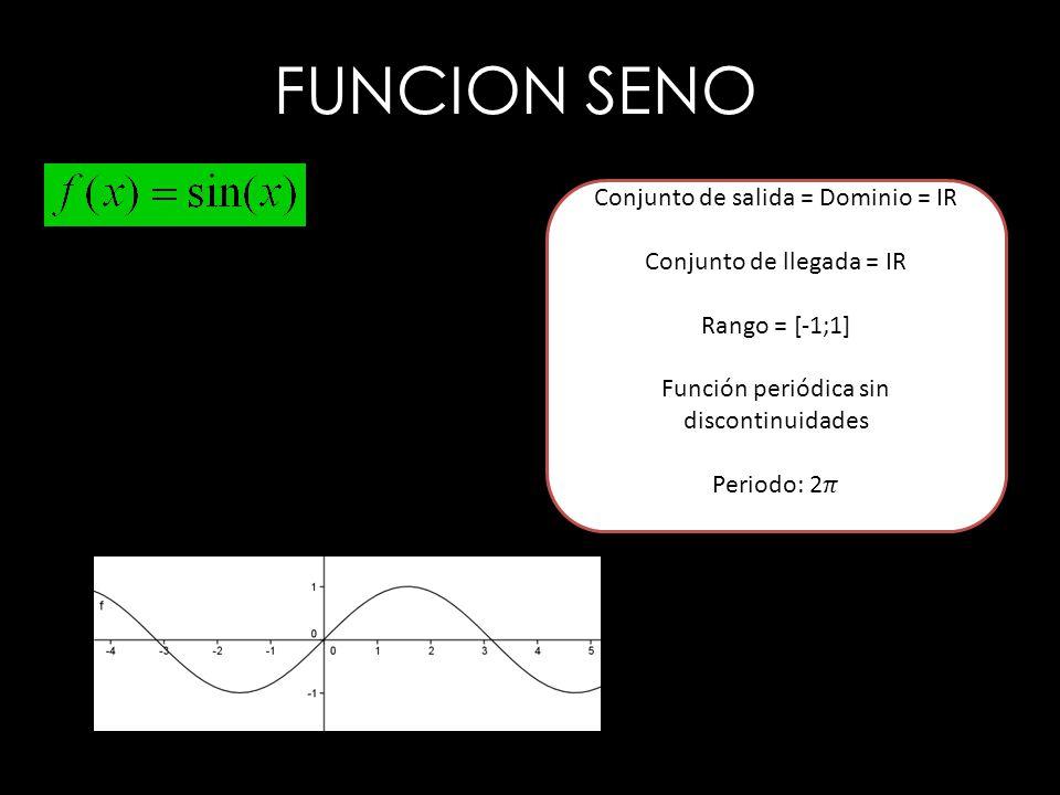 FUNCION SENO Conjunto de salida = Dominio = IR