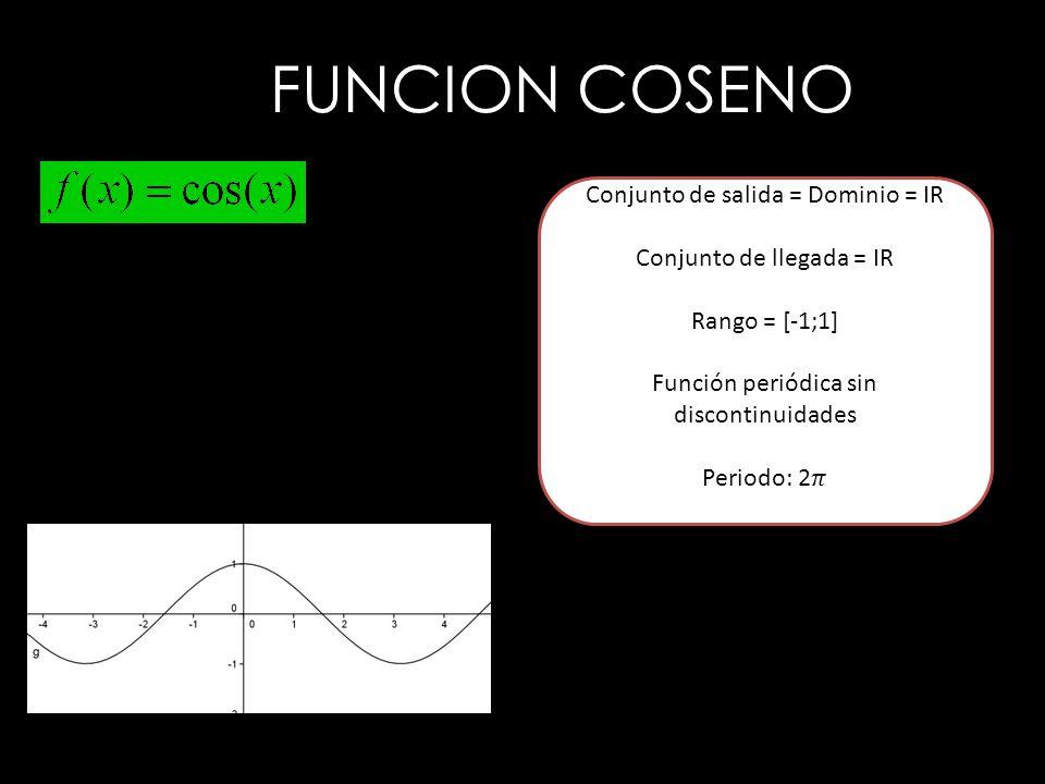 FUNCION COSENO Conjunto de salida = Dominio = IR