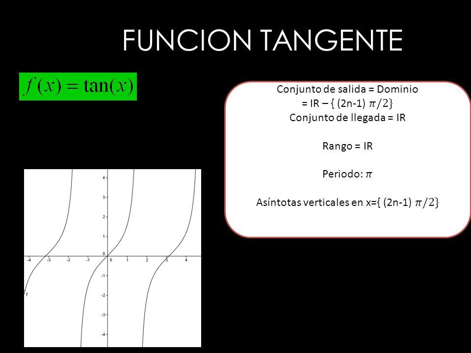 FUNCION TANGENTE Conjunto de salida = Dominio = IR – { (2n-1) 𝜋/2}