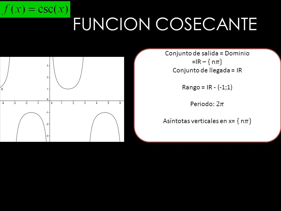 FUNCION COSECANTE Conjunto de salida = Dominio =IR – { n𝜋}